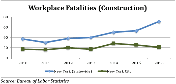 workplace-fatalities