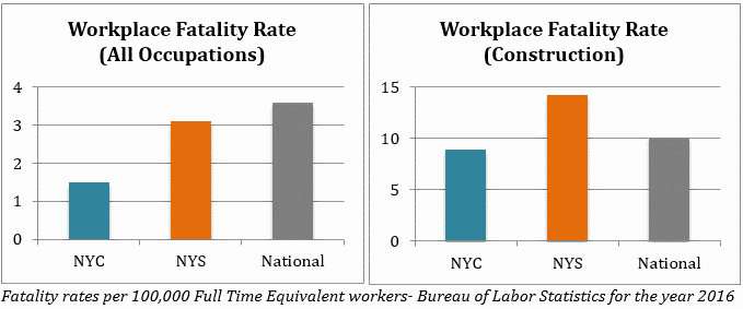 workplace-fatality-rate