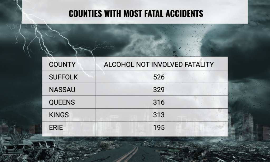most-fatal-accidents